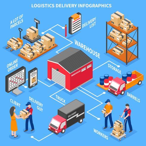 Logistik och leverans isometrisk infographics vektor