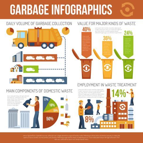 Müll Konzept Infografiken vektor