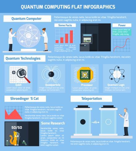 Flache Infografiken mit Quantencomputern vektor