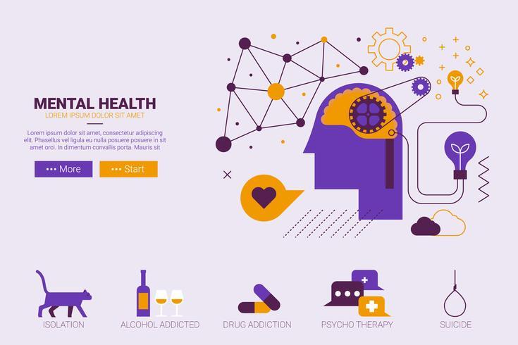 Psychische Gesundheitskonzept vektor