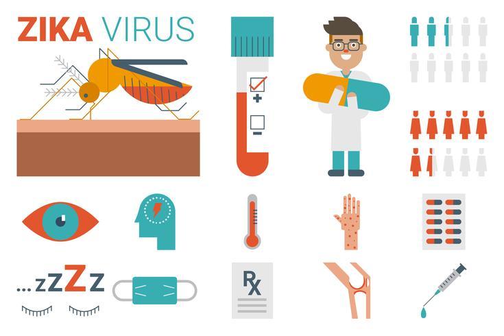 Zika-Virus-Konzept vektor