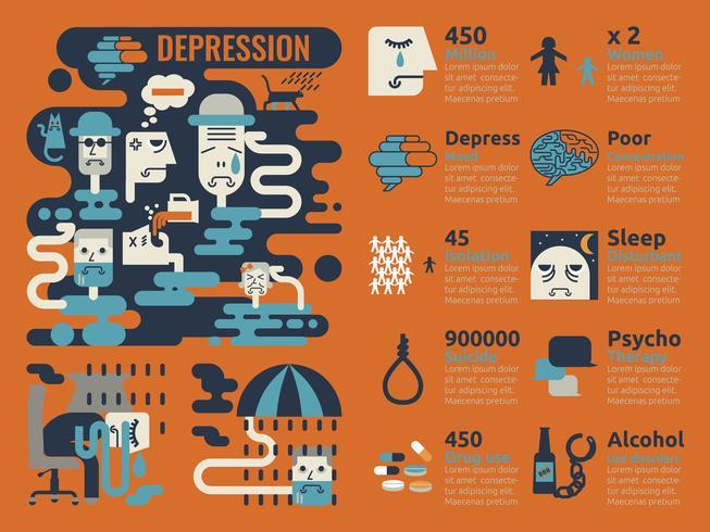 Depression Infografik vektor