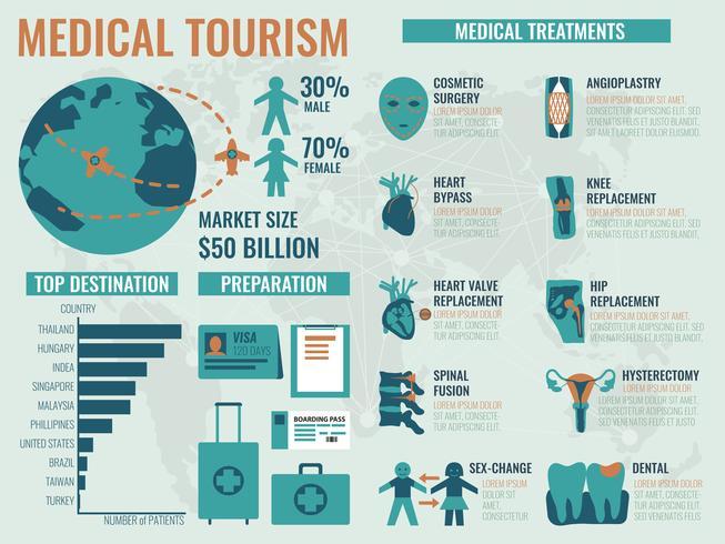 Medizintourismus vektor