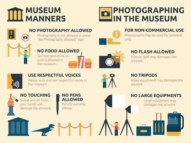 museum manerer vektor