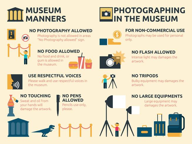 Museumsmanieren vektor