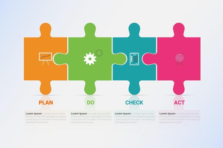 Infografiken des PDCA-Management-Methodendiagramms. Vektorgeschäftsschablone für Darstellung und Training. vektor