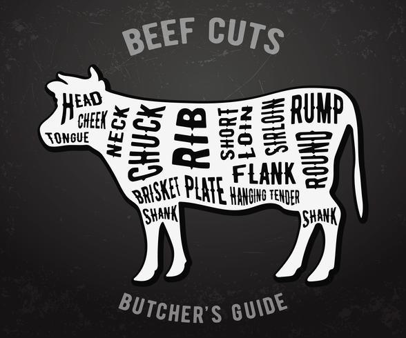 Metzgerführung Rindfleischstücke vektor