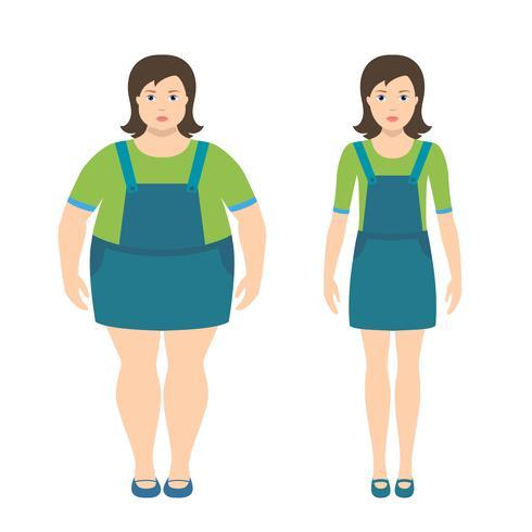 Fet och smal tjejer vektor illustration i platt stil. Barn fetma koncept.