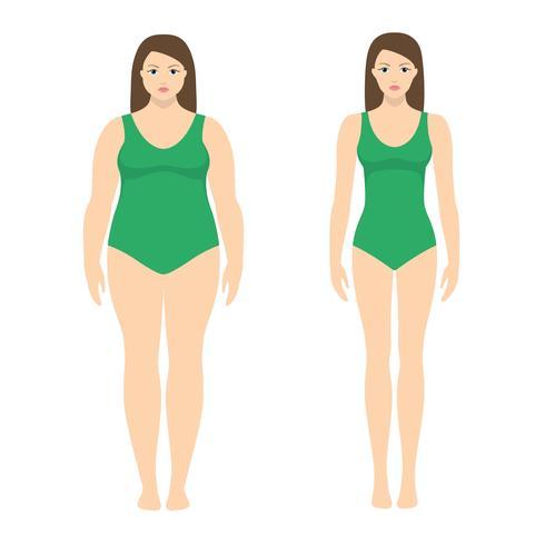 Vektor illustration av en kvinna före och efter viktminskning. Kvinna kropp i platt stil. Framgångsrikt diet och sportkoncept. Små och feta tjejer.