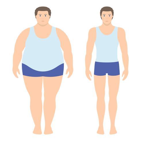 Vector Illustration eines Mannes vor und nach Gewichtsverlust. Männlicher Körper in flachen Stil. Erfolgreiches Diät- und Sportkonzept. Schlanke und dicke Jungs
