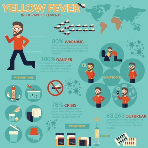 Gelbfieber Infografik vektor
