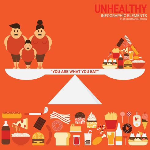 Unhealthy Family Infographic vektor