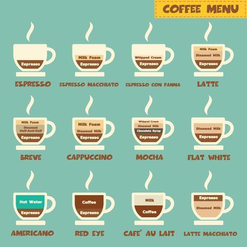kaffemenyn vektor