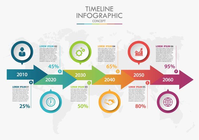 Visualisierung von Geschäftsdaten. Infographik Timeline Icons für abstrakte Hintergrundvorlage. vektor