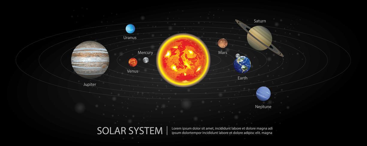 Sonnensystem unserer Planeten-Vektor-Illustration vektor