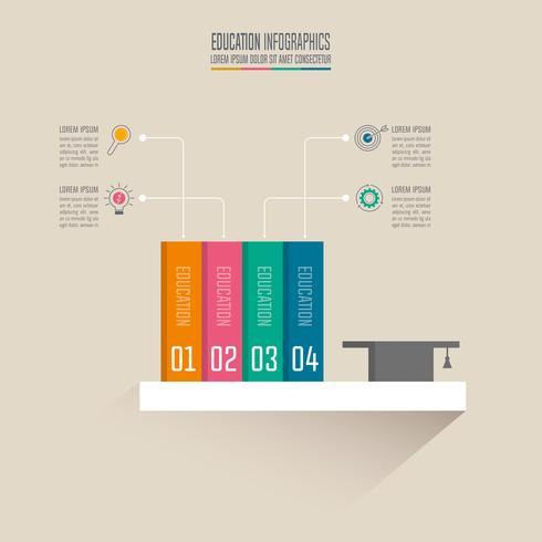 Bücher und Staffelungskappe auf Regal mit der Zeitachse infographic. vektor