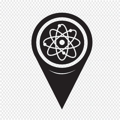 kartpekare atomikonen vektor