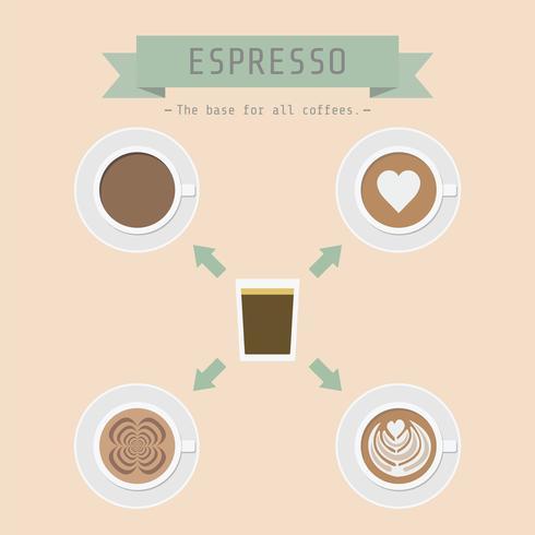 Basis von Kaffee vektor