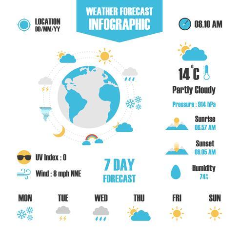 Wettervorhersage Infografik vektor