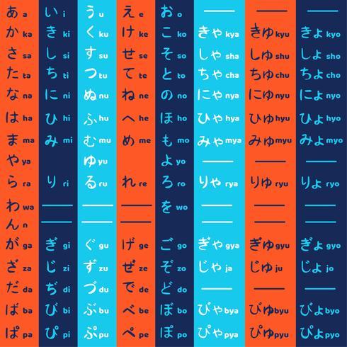 hiragana vektor pack