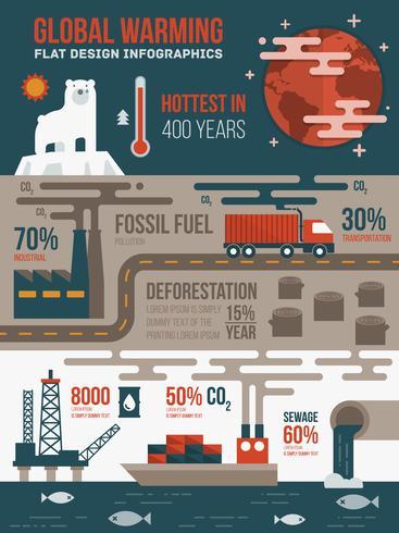 Globale Erwärmung Infografik vektor