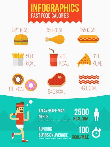 Fast-Food-Kalorien-Infografik vektor