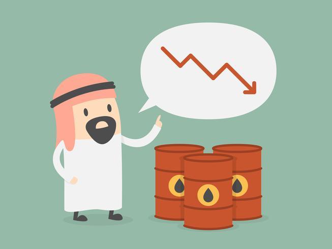 Ölpreis fällt vektor