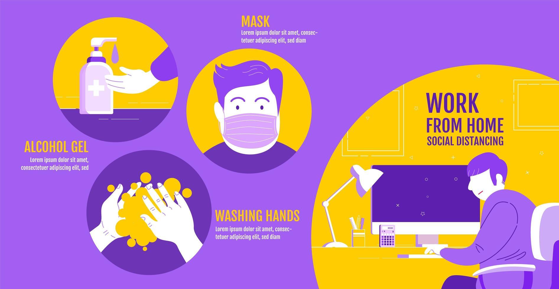 Plakat mit Virenschutzsymbolen und Mann, der von zu Hause aus arbeitet vektor