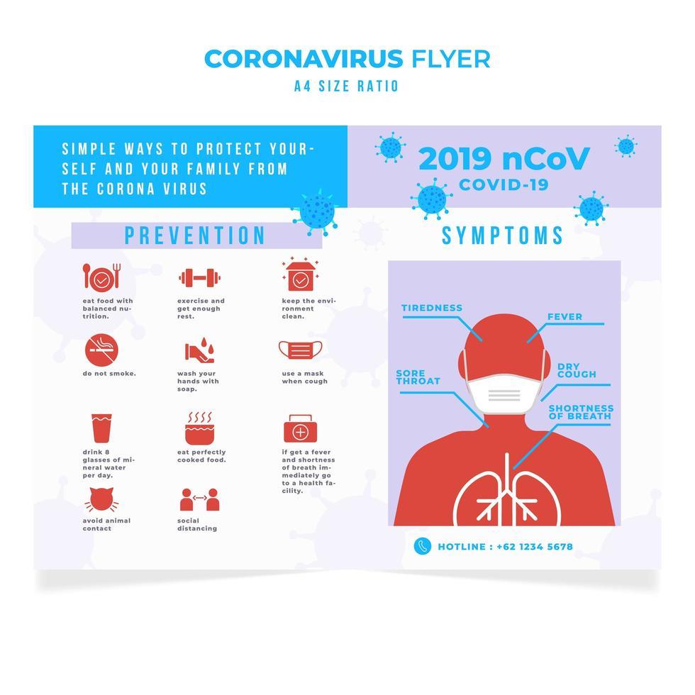 coronavirus utbildningsreklamblad med person i mask vektor