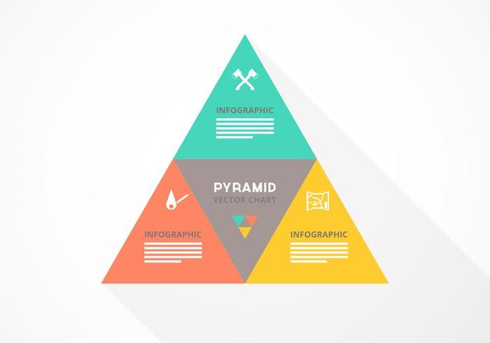 Gratis Pyramid Diagram Vector