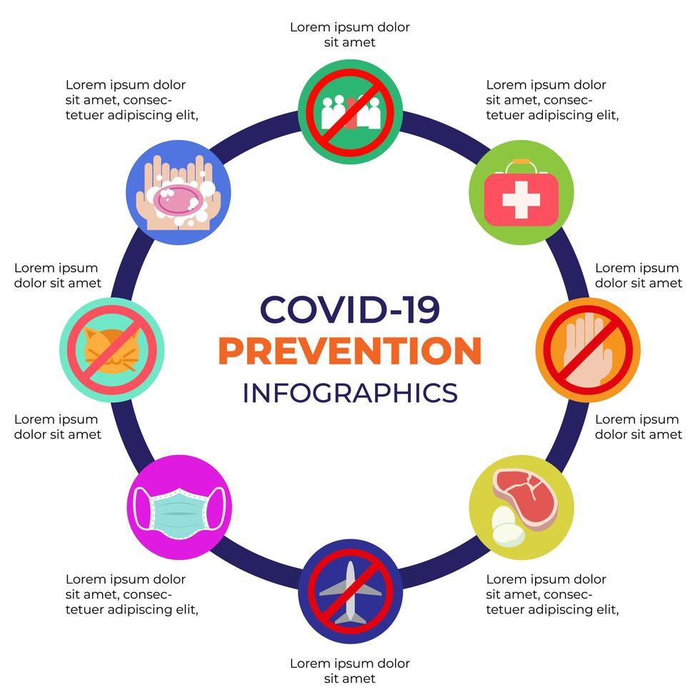 cirkulär infographic för coronavirus eller förebyggande av covid-19 vektor