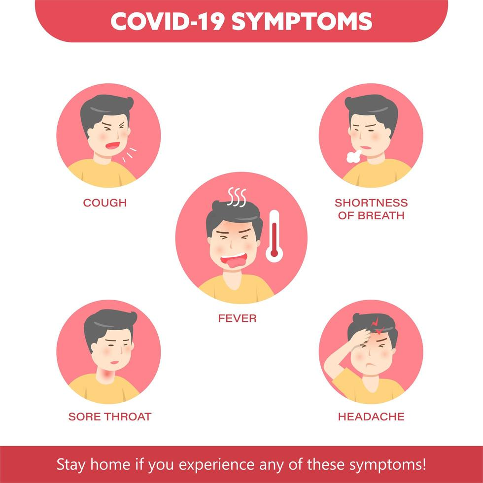 covid-19 symptom diagram vektor