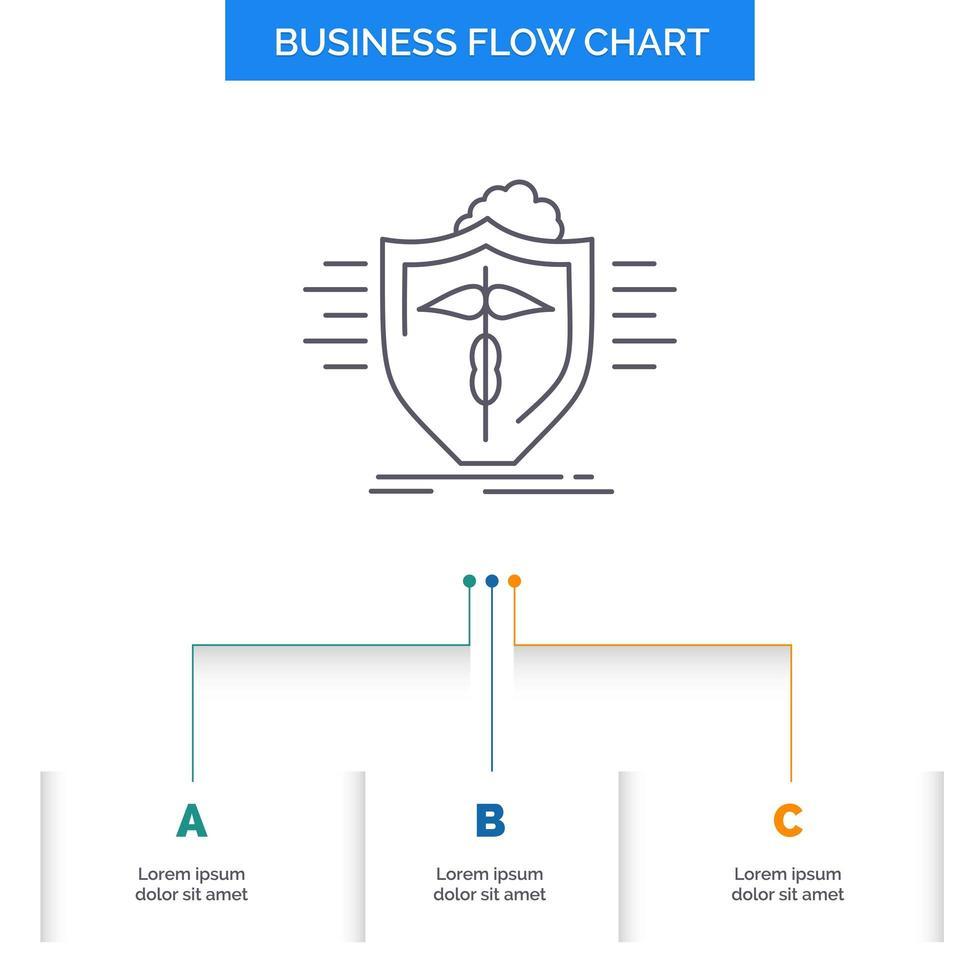 Geschäftsflussdiagramm für das Gesundheitswesen vektor
