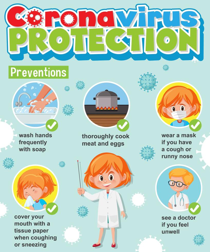 Infografik zum Schutz vor Covid-19-Viren vektor