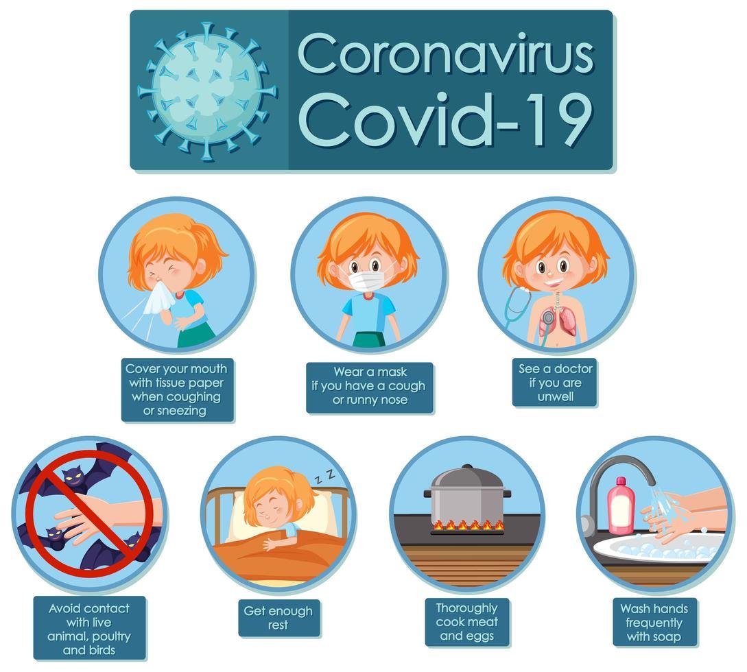 covid-19 Plakatgestaltung mit Symptomen und Schutz vektor
