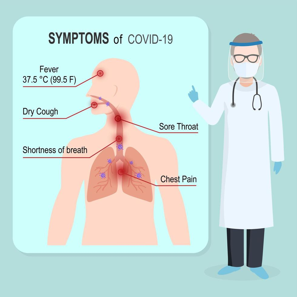 Arzt mit Diagramm für Covid-19-Symptome vektor