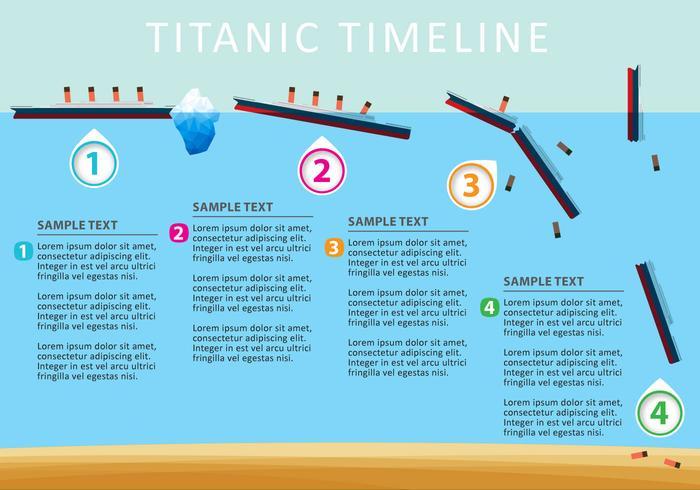 Vector Titanic Tidslinje
