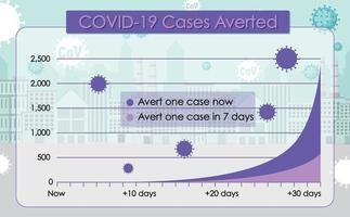 covid-19 fall affisch graf