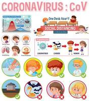coronavirus informativ affisch vektor