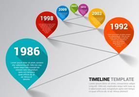 Kostenlose Timeline Vorlage Vektor