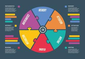 Free Infographic Diagram Vektor Hintergrund
