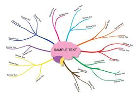 Mind Map Vektor