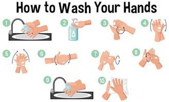 wie man Hände wäscht Infografik