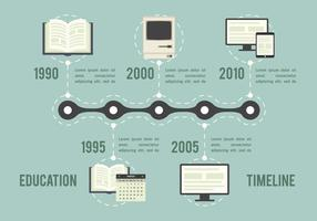 Free Education Timeline Vektor Hintergrund