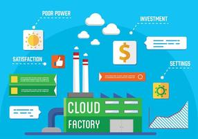 Gratis Vector Cloud Factory