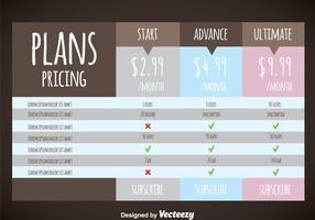 Webbdesign prissättning tabellmall