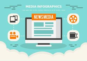 Kostenlose Digital Media Vector