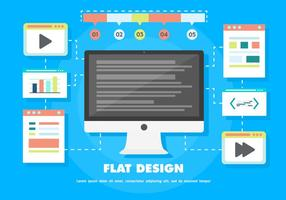 Gratis platt digital marknadsföring vektor bakgrund med dator