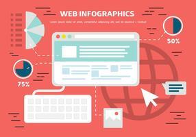 Gratis platt webbinfographics bakgrund