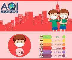 luftkvalitetsindexdiagram med barn som bär masker
